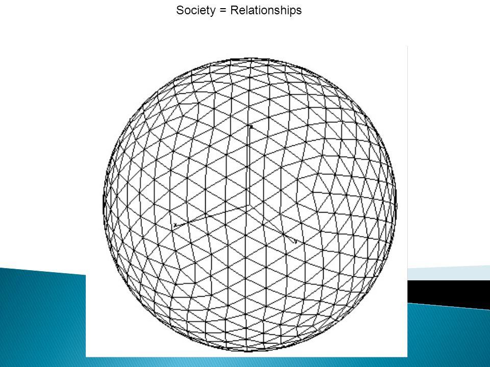 Society = Relationships