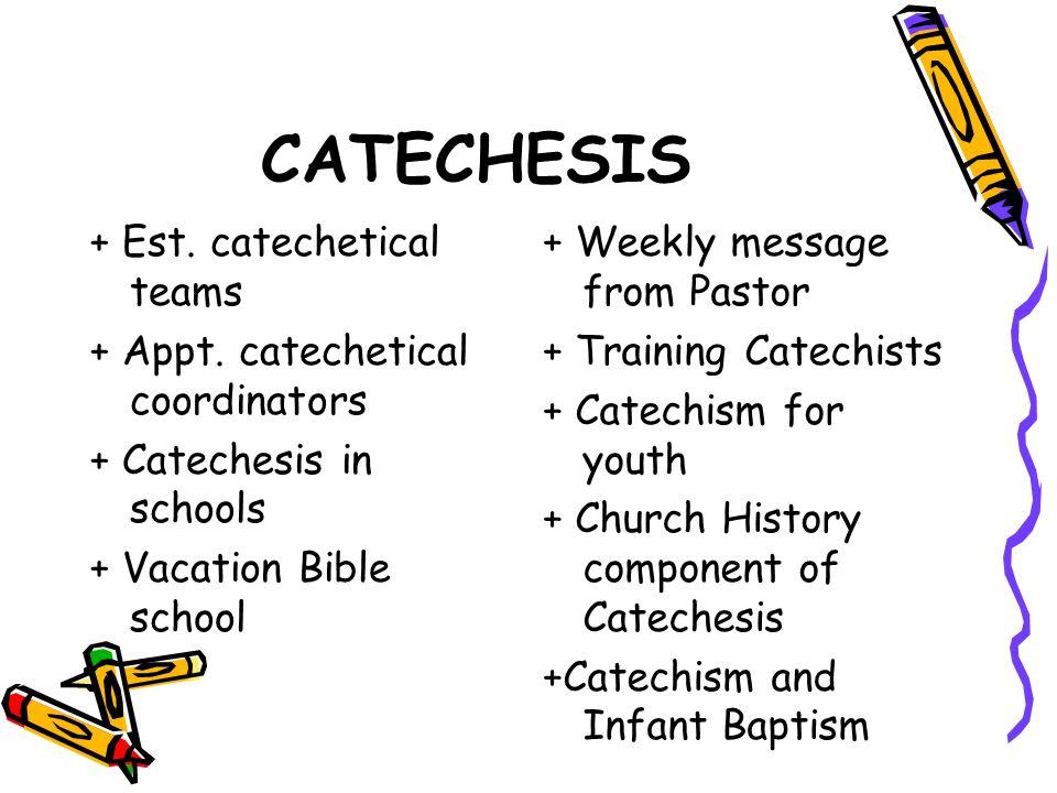 CATECHESIS + Est. catechetical teams + Appt.