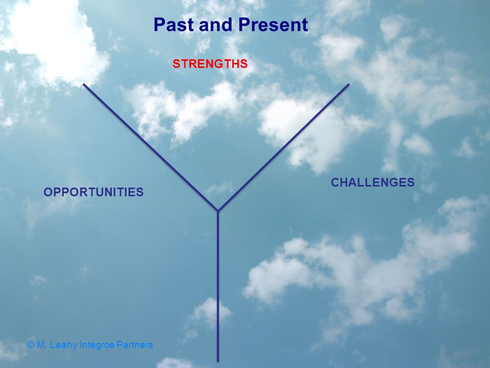 STRENGTHS CHALLENGES OPPORTUNITIES Past and Present © M. Leahy Integroe Partners