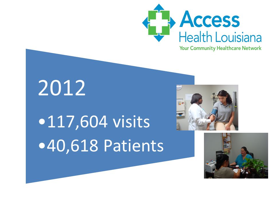 2012 117,604 visits 40,618 Patients