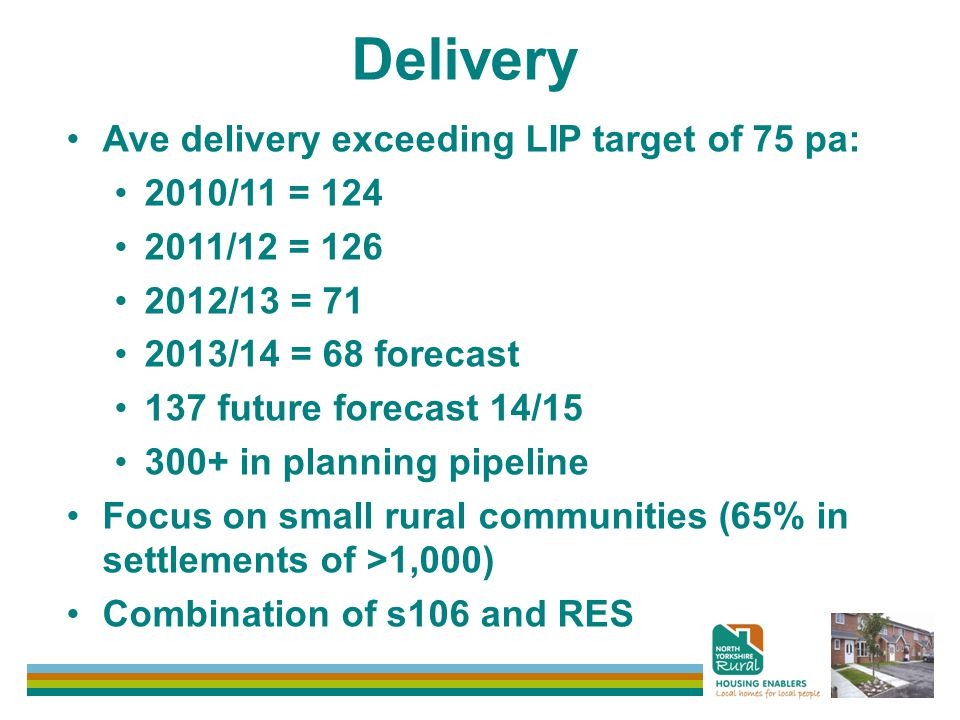 Delivery Ave delivery exceeding LIP target of 75 pa: 2010/11 = 124 2011/12 = 126 2012/13 = 71 2013/14 = 68 forecast 137 future forecast 14/15 300+ in planning pipeline Focus on small rural communities (65% in settlements of >1,000) Combination of s106 and RES