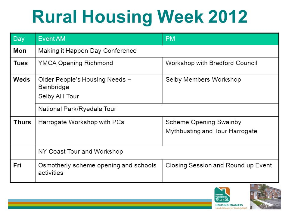 Rural Housing Week 2012 DayEvent AMPM MonMaking it Happen Day Conference TuesYMCA Opening RichmondWorkshop with Bradford Council WedsOlder People's Housing Needs – Bainbridge Selby AH Tour Selby Members Workshop National Park/Ryedale Tour ThursHarrogate Workshop with PCsScheme Opening Swainby Mythbusting and Tour Harrogate NY Coast Tour and Workshop FriOsmotherly scheme opening and schools activities Closing Session and Round up Event