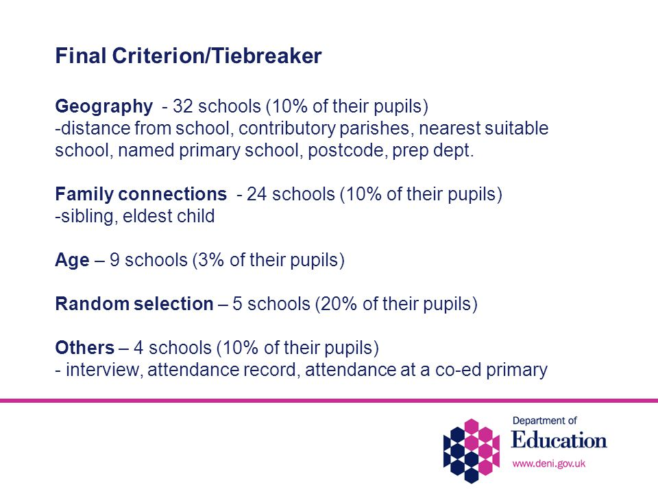 Final Criterion/Tiebreaker Geography - 32 schools (10% of their pupils) -distance from school, contributory parishes, nearest suitable school, named primary school, postcode, prep dept.