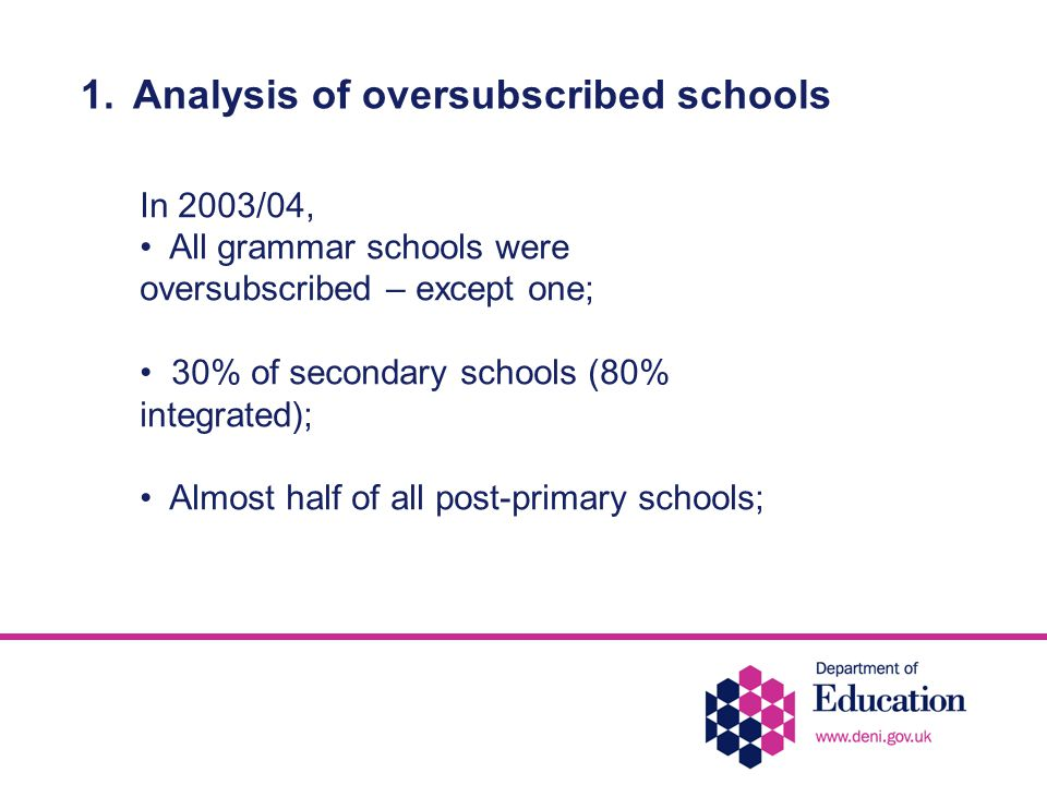 1.Analysis of oversubscribed schools In 2003/04, All grammar schools were oversubscribed – except one; 30% of secondary schools (80% integrated); Almost half of all post-primary schools;