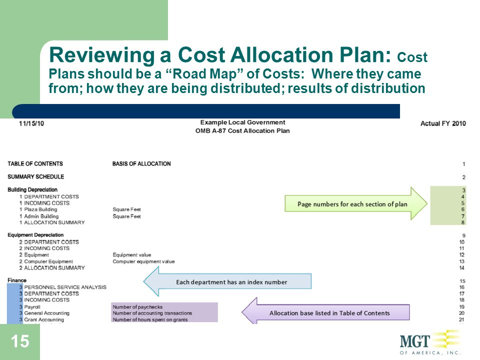 "15 Reviewing a Cost Allocation Plan: Cost Plans should be a ""Road Map"" of Costs: Where they came from; how they are being distributed; results of dist"