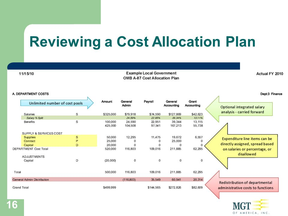 16 Reviewing a Cost Allocation Plan