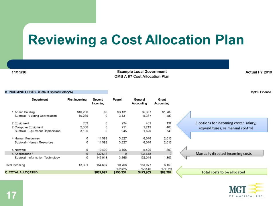 17 Reviewing a Cost Allocation Plan