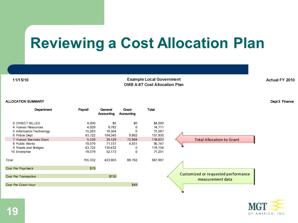 19 Reviewing a Cost Allocation Plan