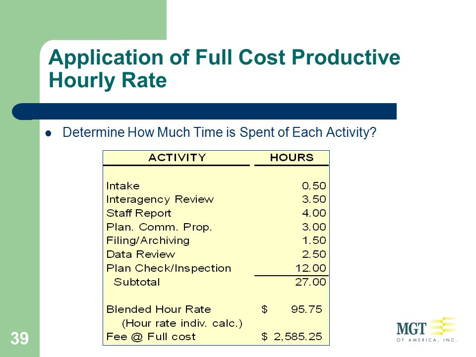 39 Application of Full Cost Productive Hourly Rate Determine How Much Time is Spent of Each Activity?