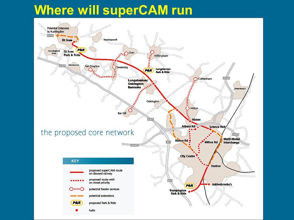 Where will superCAM run