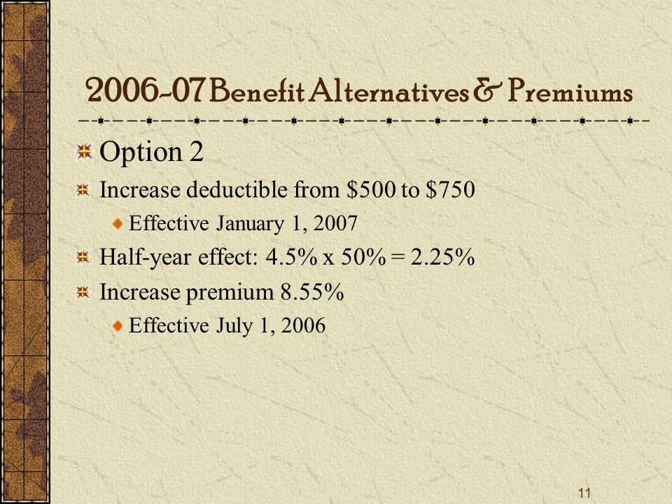 11 Option 2 Increase deductible from $500 to $750 Effective January 1, 2007 Half-year effect: 4.5% x 50% = 2.25% Increase premium 8.55% Effective July 1, 2006 2006-07 Benefit Alternatives & Premiums