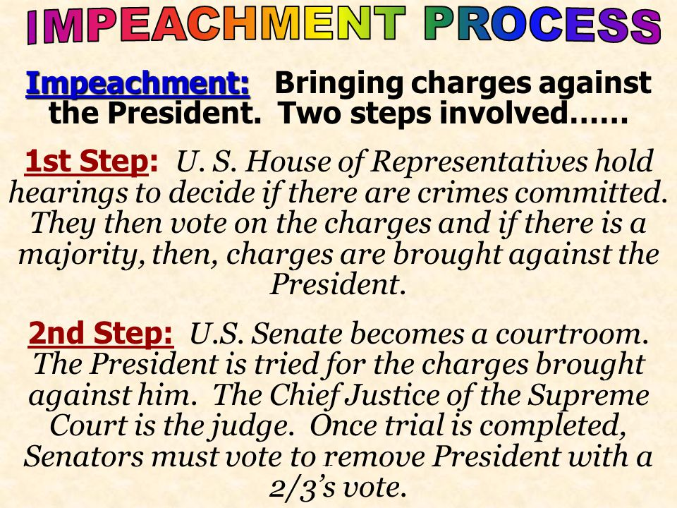 Impeachment: Impeachment: Bringing charges against the President.