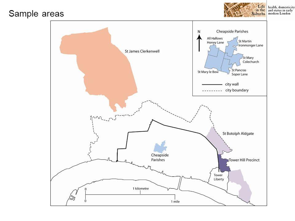 Sample areas