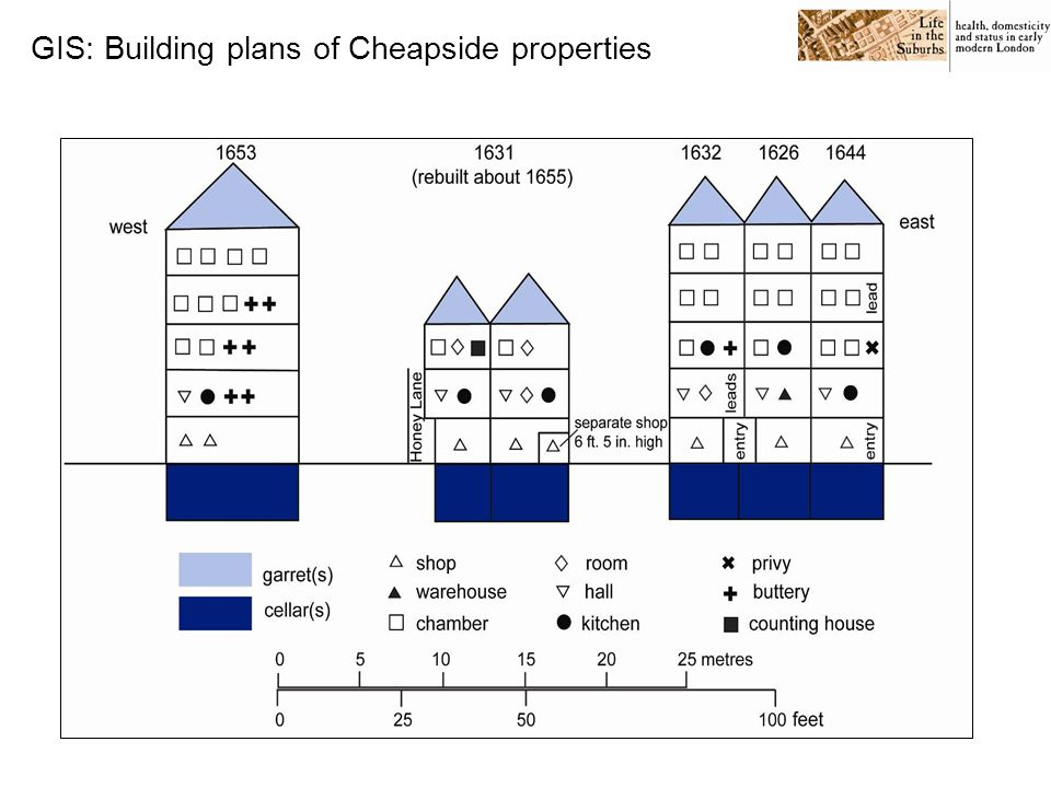 GIS: Building plans of Cheapside properties