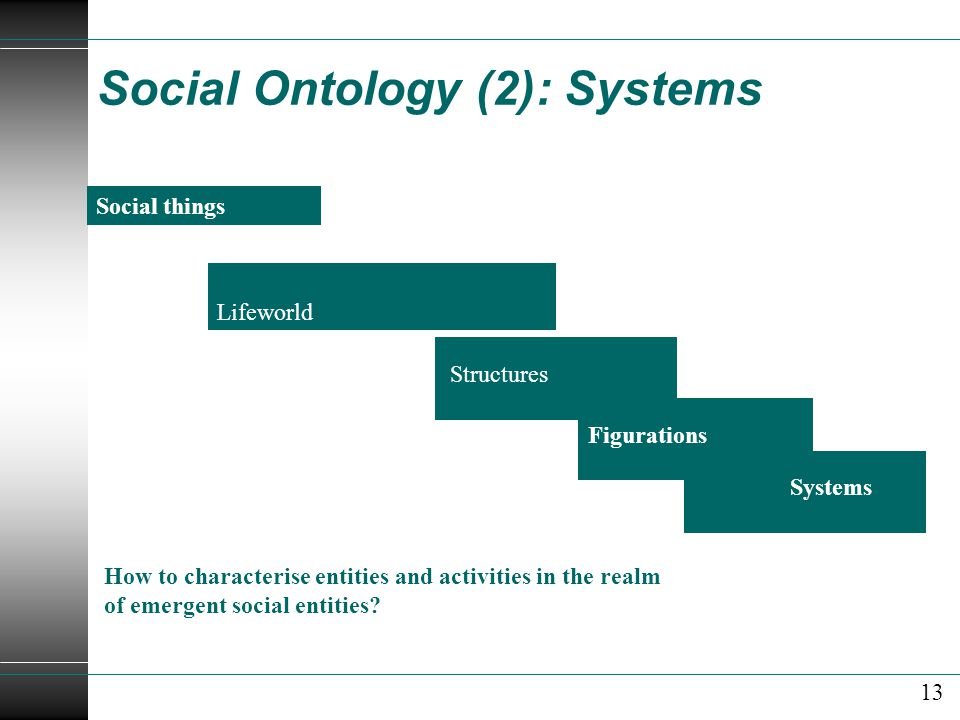 Social Ontology (2): Systems Social things Structures How to characterise entities and activities in the realm of emergent social entities.