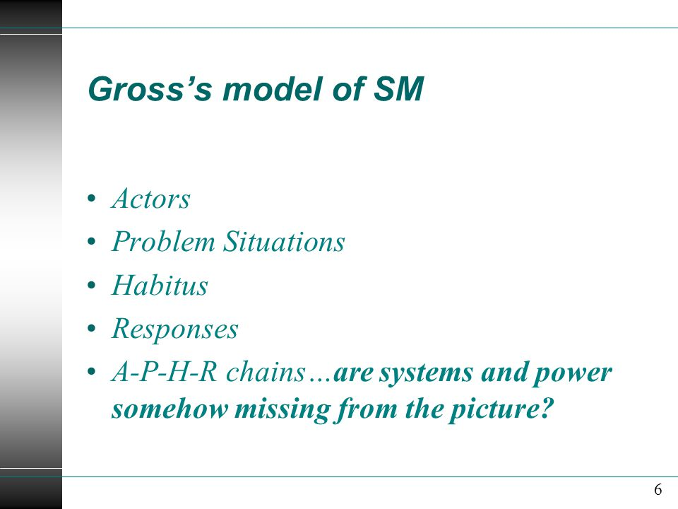 Gross's model of SM Actors Problem Situations Habitus Responses A-P-H-R chains…are systems and power somehow missing from the picture.