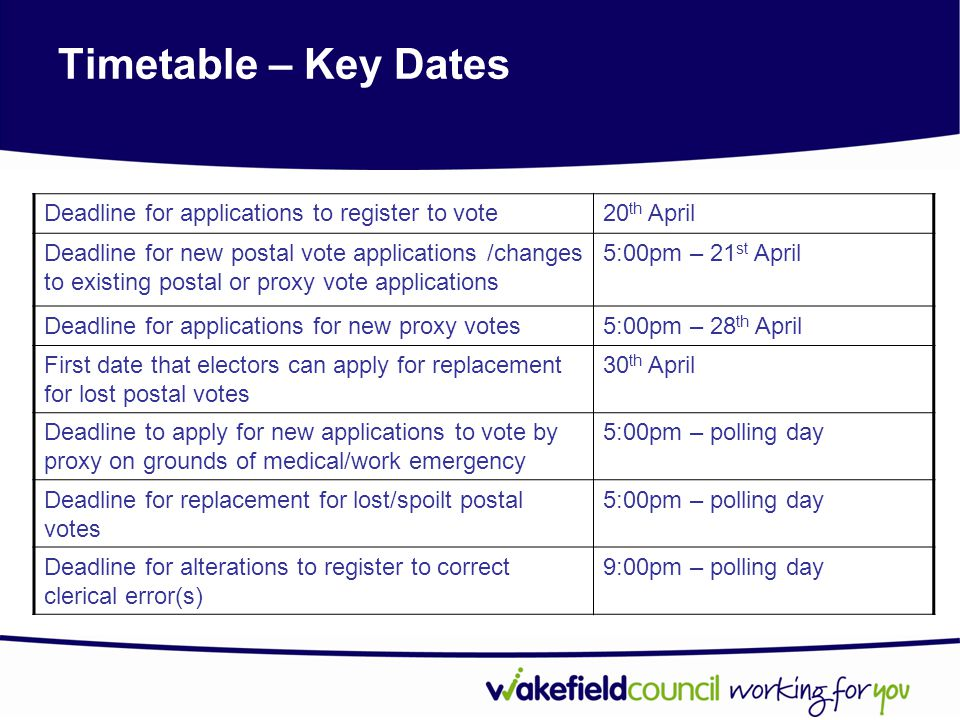 Timetable – Key Dates Deadline for applications to register to vote20 th April Deadline for new postal vote applications /changes to existing postal or proxy vote applications 5:00pm – 21 st April Deadline for applications for new proxy votes5:00pm – 28 th April First date that electors can apply for replacement for lost postal votes 30 th April Deadline to apply for new applications to vote by proxy on grounds of medical/work emergency 5:00pm – polling day Deadline for replacement for lost/spoilt postal votes 5:00pm – polling day Deadline for alterations to register to correct clerical error(s) 9:00pm – polling day