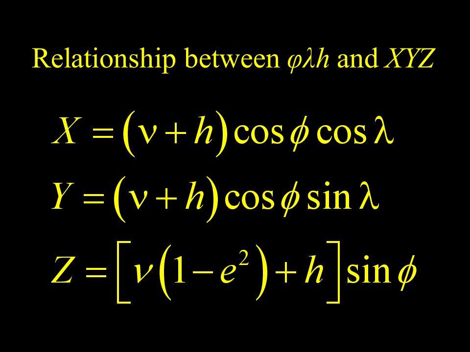 Relationship between φλh and XYZ