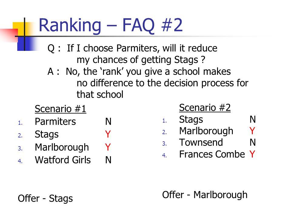 Ranking – FAQ #2 Scenario #1 1. ParmitersN 2. StagsY 3.