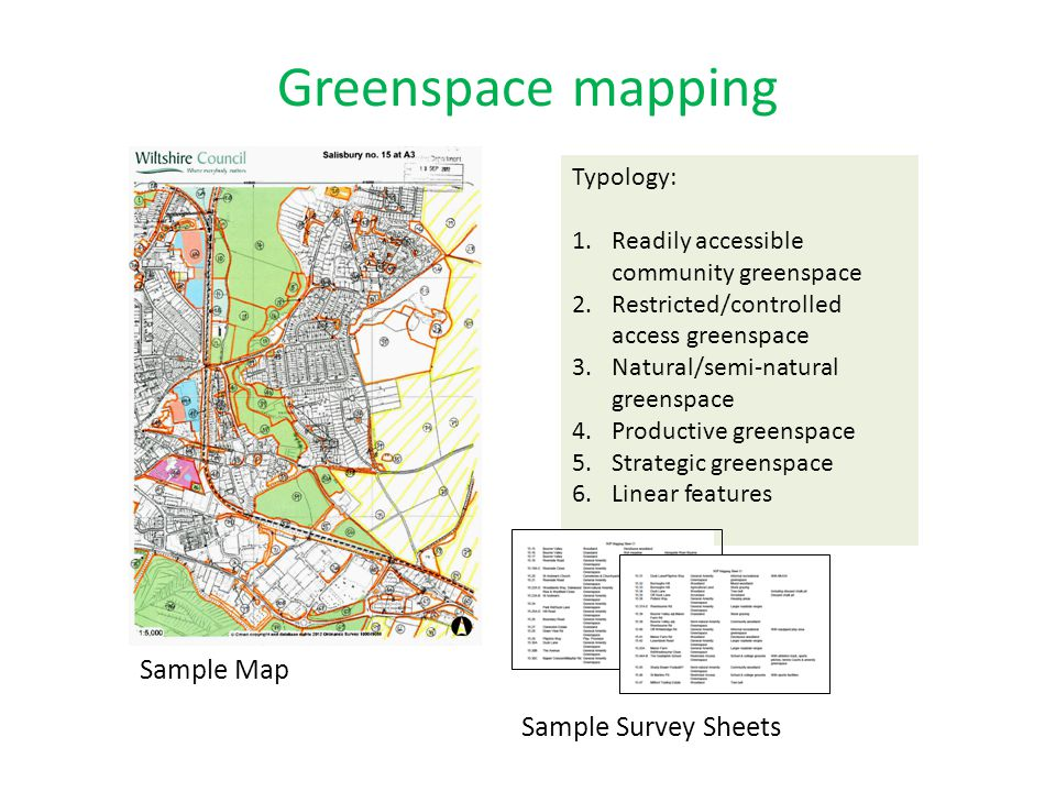 Greenspace mapping Sample Map Sample Survey Sheets Typology: 1.Readily accessible community greenspace 2.Restricted/controlled access greenspace 3.Natural/semi-natural greenspace 4.Productive greenspace 5.Strategic greenspace 6.Linear features