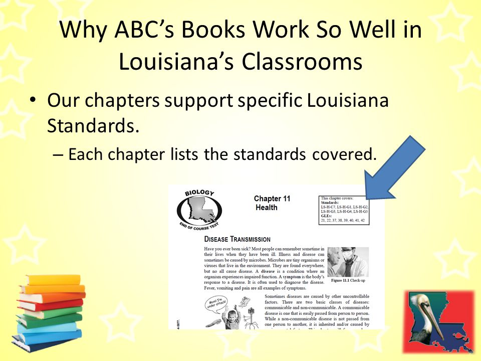 Why ABC's Books Work So Well in Louisiana's Classrooms Chapters – present content in concise, easy-to-understand concepts.