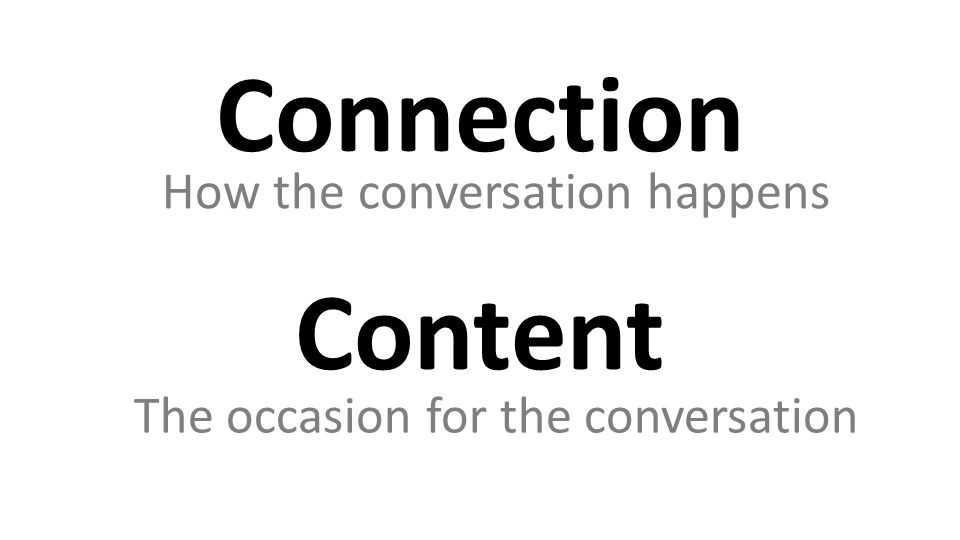 Connection How the conversation happens The occasion for the conversation Content