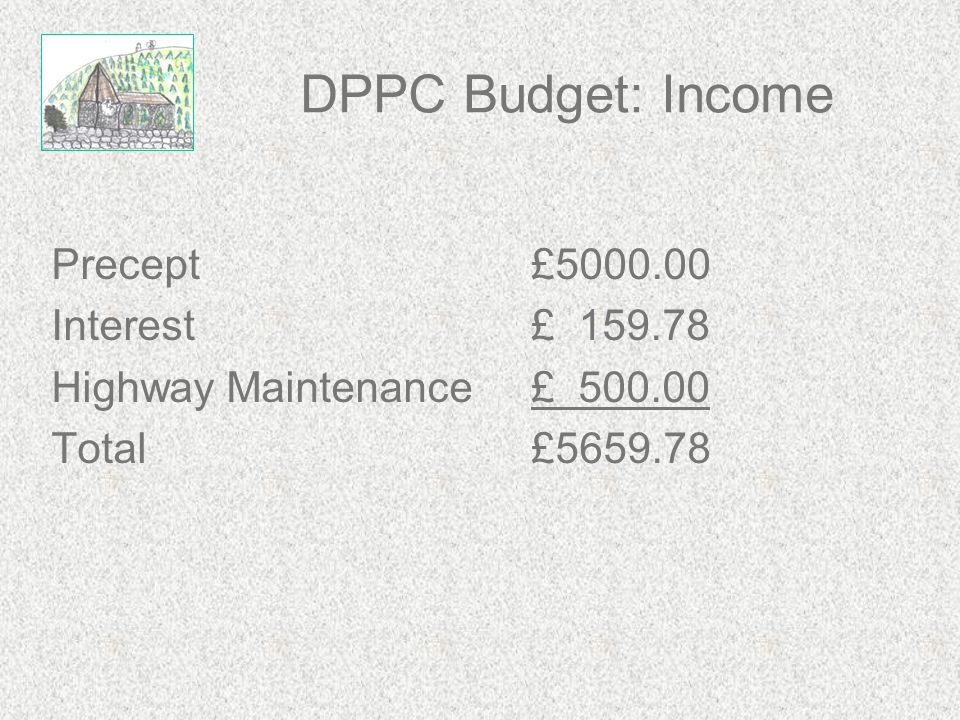 DPPC Budget: Income Precept£5000.00 Interest£ 159.78 Highway Maintenance£ 500.00 Total£5659.78