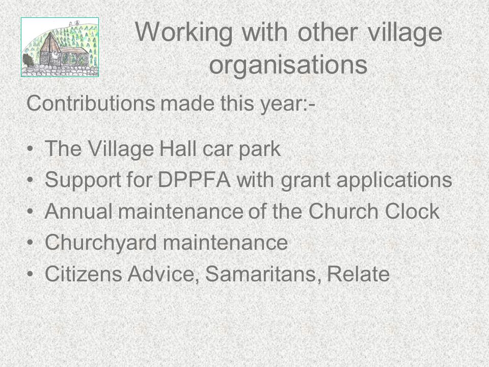 Working with other village organisations Contributions made this year:- The Village Hall car park Support for DPPFA with grant applications Annual mai