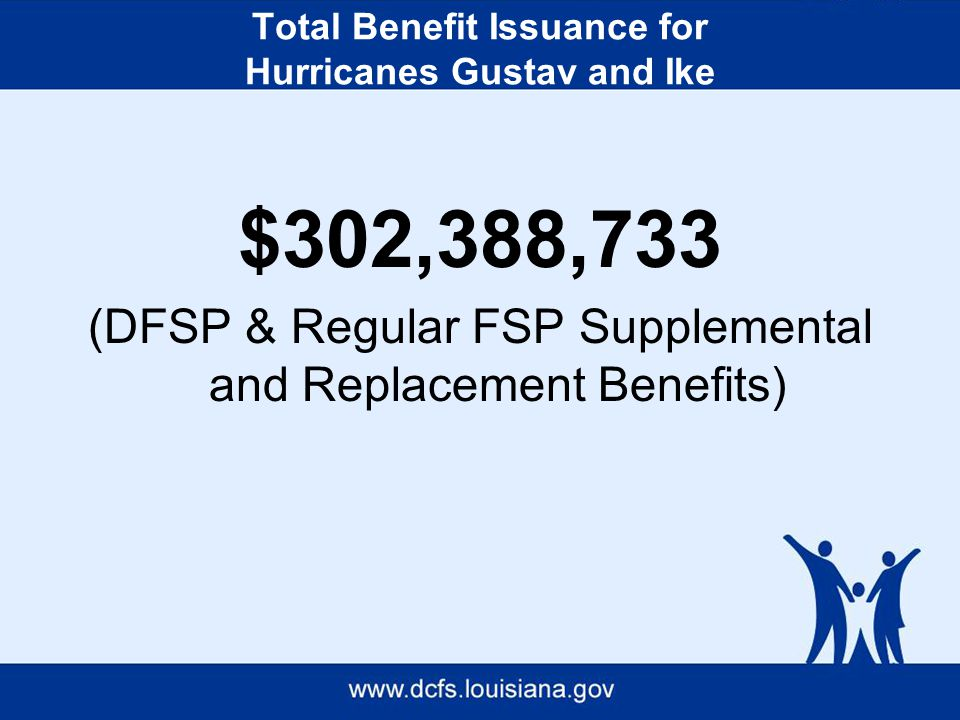 $302,388,733 (DFSP & Regular FSP Supplemental and Replacement Benefits) Total Benefit Issuance for Hurricanes Gustav and Ike