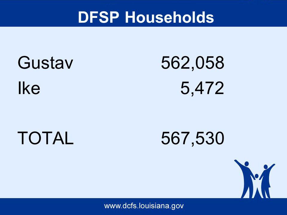 Gustav562,058 Ike 5,472 TOTAL 567,530 DFSP Households