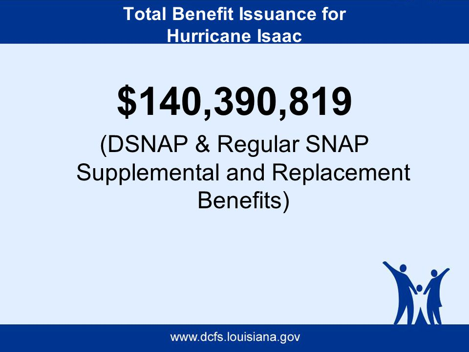 Total Benefit Issuance for Hurricane Isaac $140,390,819 (DSNAP & Regular SNAP Supplemental and Replacement Benefits)