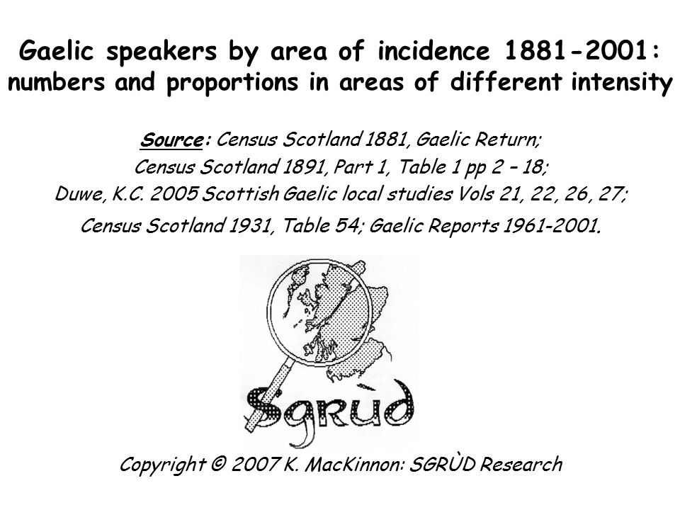 Table 1A: Gaelic speakers by area of incidence 1881 - 1911 Incidence of Gaelic speakers 1881 Census No % 1891 Census No % 1901 Census No % 1911 Census No % 70% + 154,89666.88123,84848.68104,26845.18 98,78948.81 50-69% 31,29713.51 40,58815.95 29,83212.93 24,45312.08 25-49% 20,239 8.74 25,373 9.97 30,56913.24 25,34012.52 Nat rate - 24% 6,419 2.77 9,839 3.87 8,617 3.73 11,258 5.56 Below nat rate 18,743 8.10 54,76721.53 57,52024.92 42,55821.03 Total 231,594100.0254,415100.0 230,806100.0202,398100.0 National rate 6.76% 6.84% 5.57% 4.56%