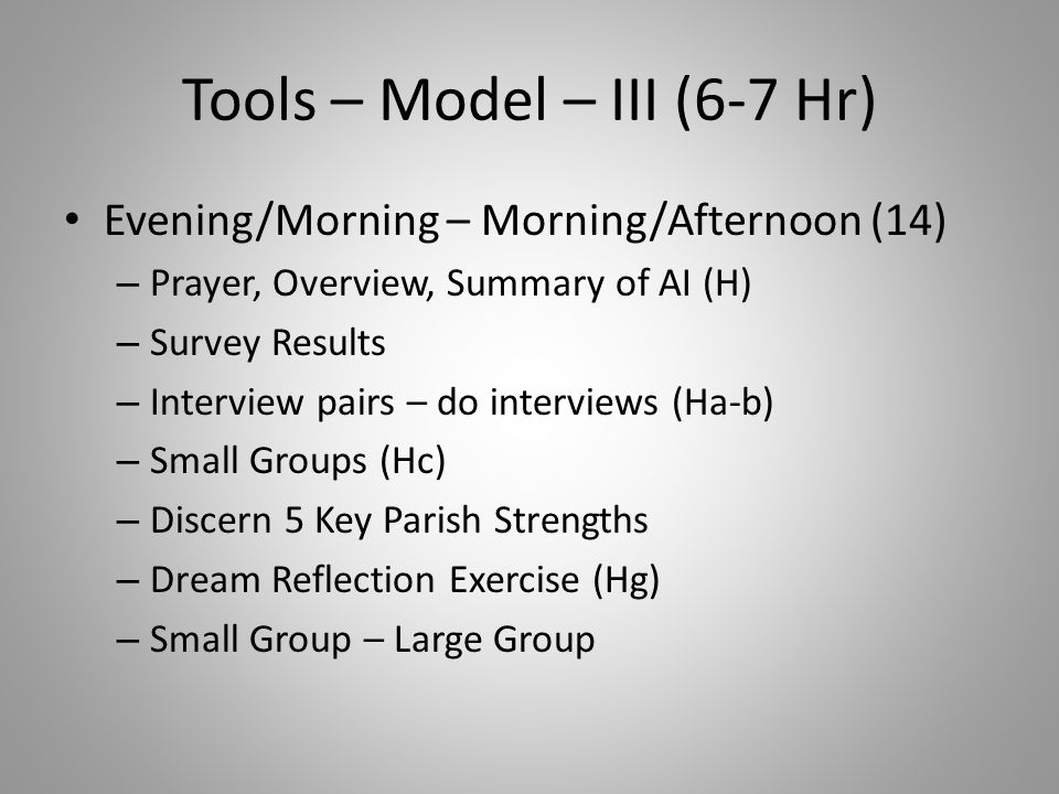 Tools – Model – III (6-7 Hr) Evening/Morning – Morning/Afternoon (14) – Prayer, Overview, Summary of AI (H) – Survey Results – Interview pairs – do interviews (Ha-b) – Small Groups (Hc) – Discern 5 Key Parish Strengths – Dream Reflection Exercise (Hg) – Small Group – Large Group