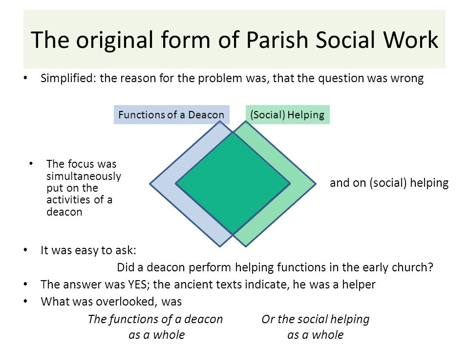 Simplified: the reason for the problem was, that the question was wrong It was easy to ask: Did a deacon perform helping functions in the early church.