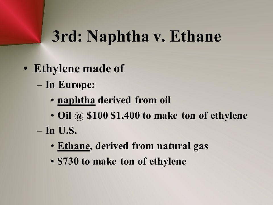 3rd: Naphtha v.