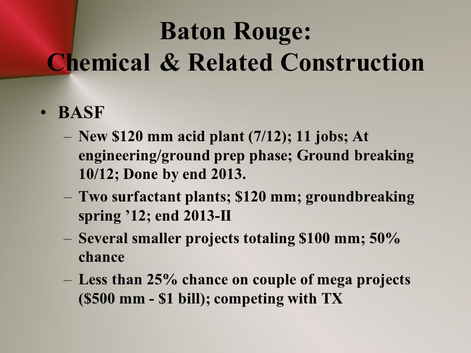 Baton Rouge: Chemical & Related Construction BASF –New $120 mm acid plant (7/12); 11 jobs; At engineering/ground prep phase; Ground breaking 10/12; Done by end 2013.