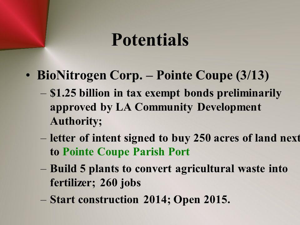Potentials BioNitrogen Corp.