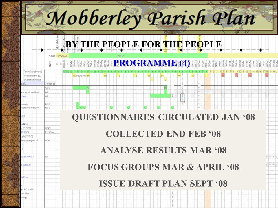 BY THE PEOPLE FOR THE PEOPLE PREPARE DRAFT PLAN. CONSULTATION.