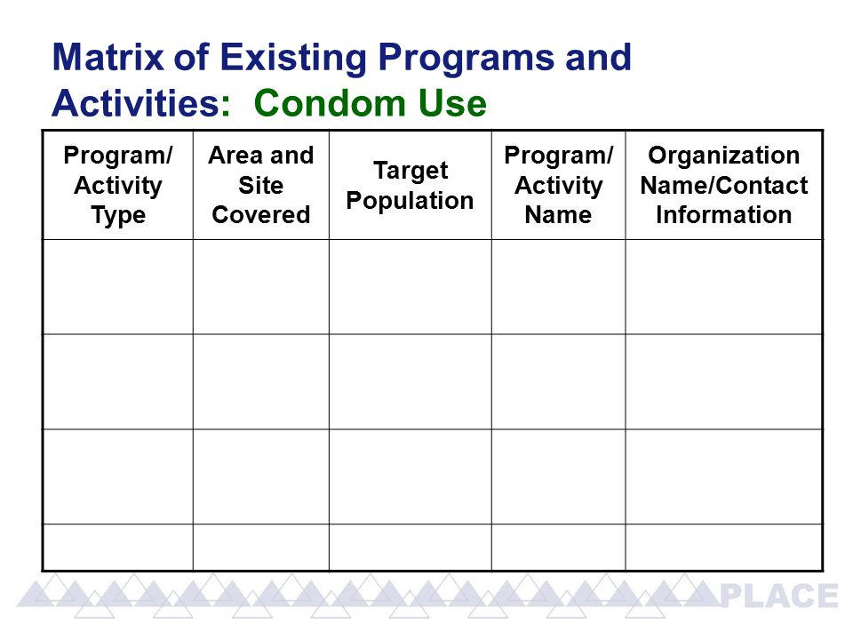 Matrix of Existing Programs and Activities : Condom Use Program/ Activity Type Area and Site Covered Target Population Program/ Activity Name Organization Name/Contact Information Free Condom Distribution Northern Clinic Attendees Clinic Condoms Ministry of Health Dr.