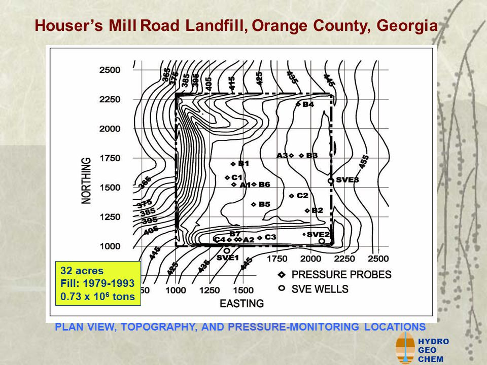HYDRO GEO CHEM Houser's Mill Road Landfill, Orange County, Georgia PLAN VIEW, TOPOGRAPHY, AND PRESSURE-MONITORING LOCATIONS 32 acres Fill: 1979-1993 0.73 x 10 6 tons