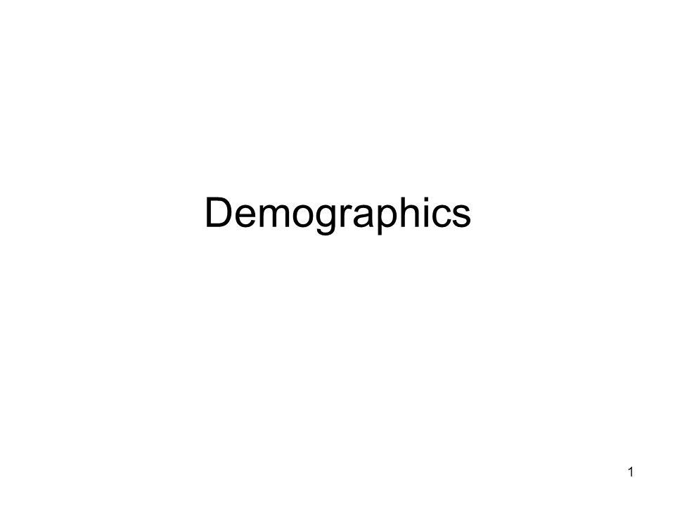 1 Demographics