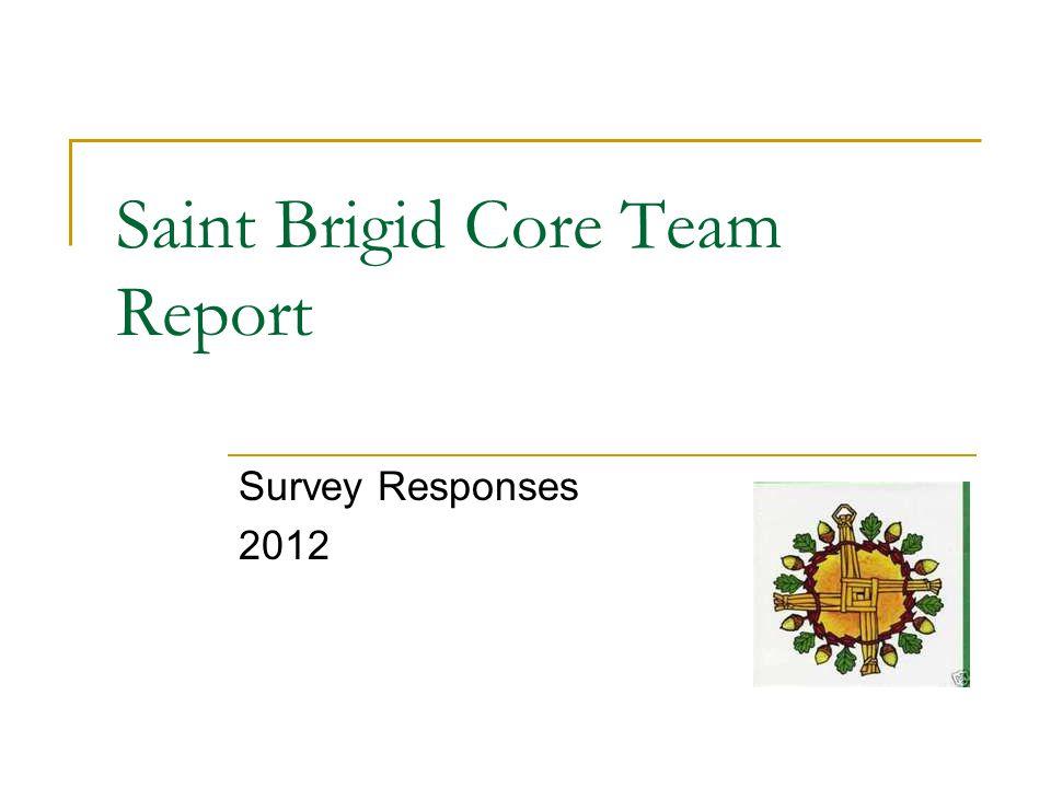 Saint Brigid Core Team Report Survey Responses 2012