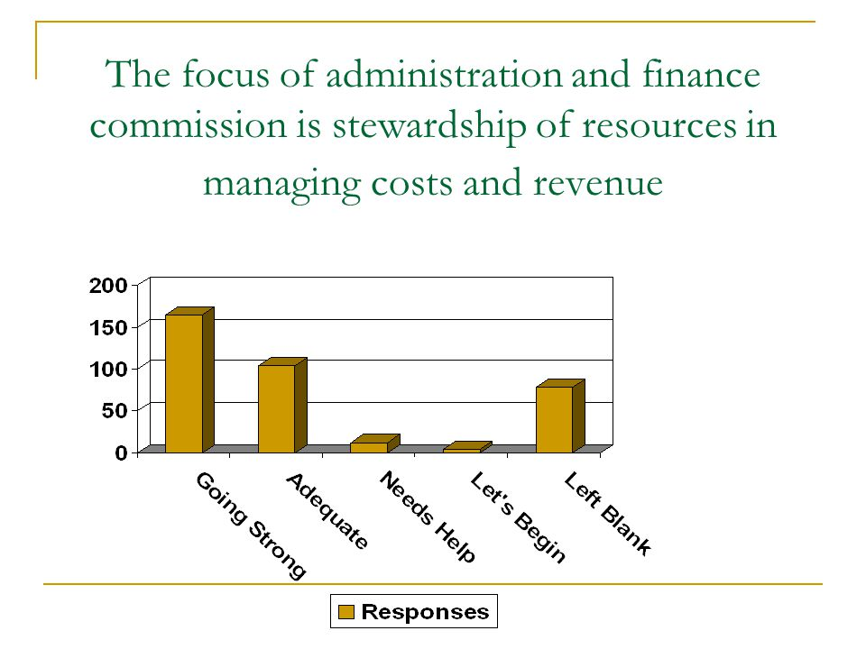 The focus of administration and finance commission is stewardship of resources in managing costs and revenue