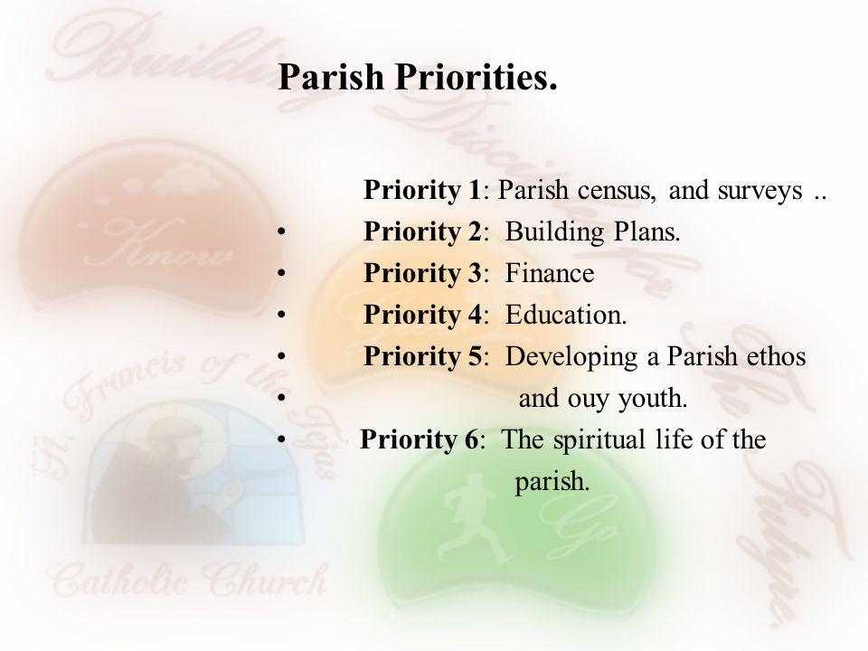 Parish Priorities. Priority 1: Parish census, and surveys..