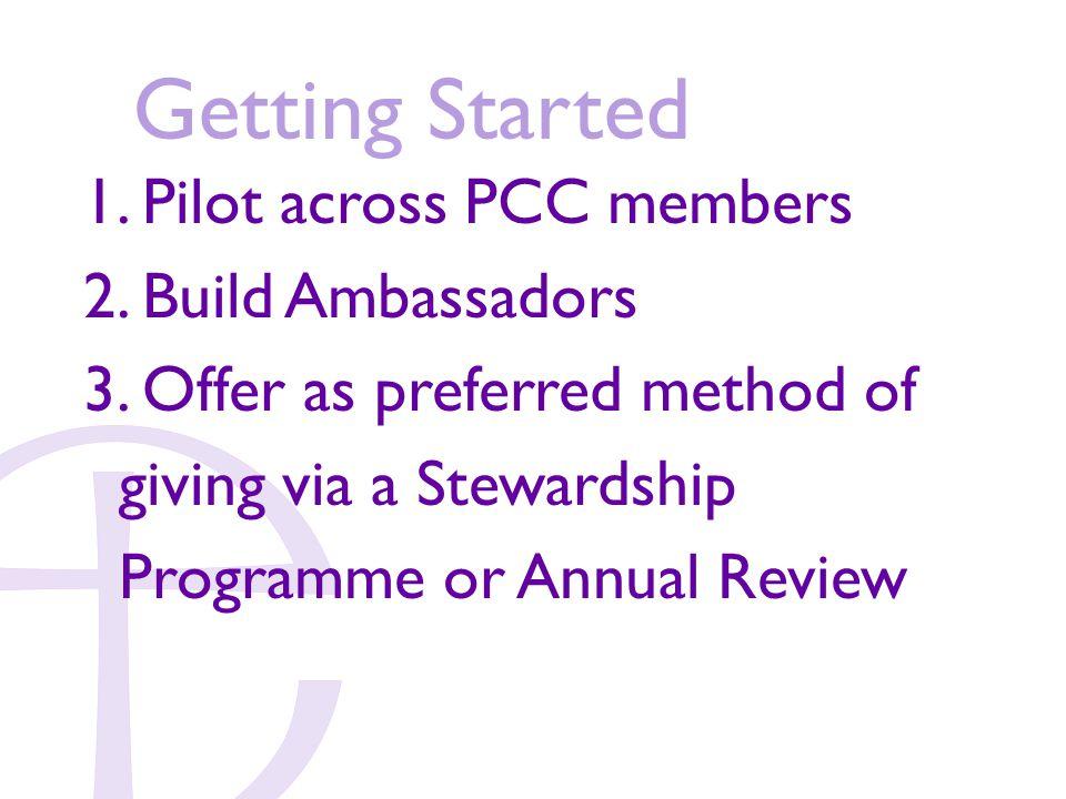 Getting Started 1. Pilot across PCC members 2. Build Ambassadors 3.