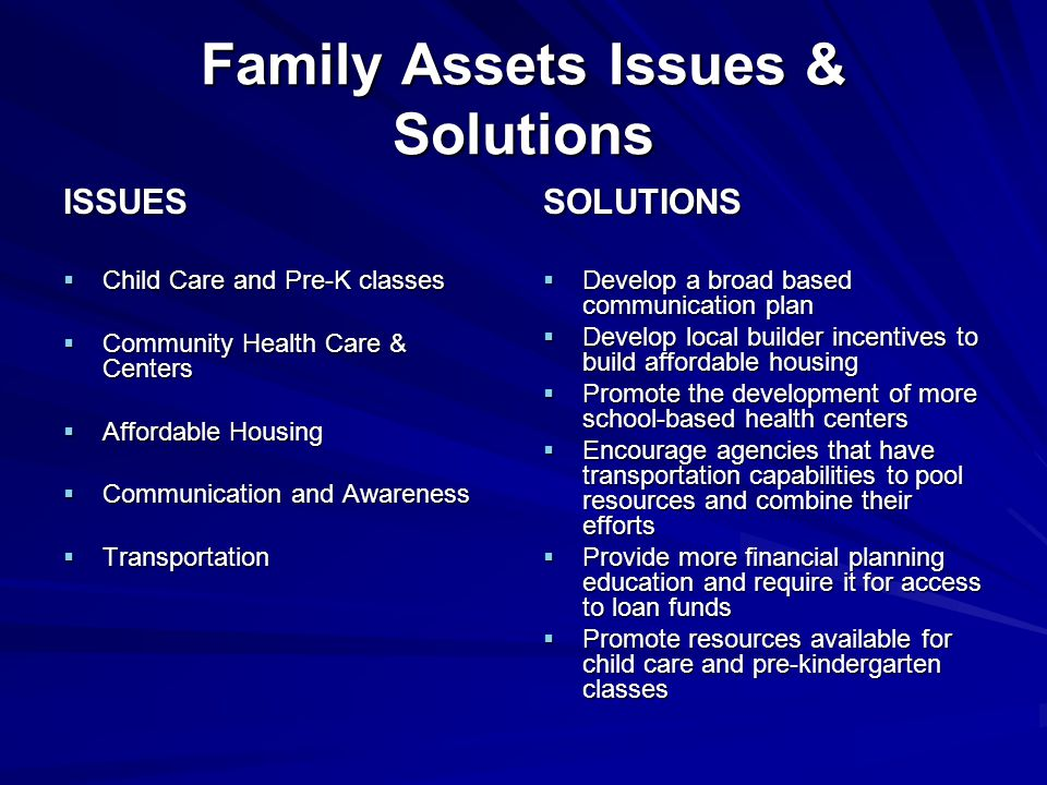 Family Assets Issues & Solutions ISSUES  Child Care and Pre-K classes  Community Health Care & Centers  Affordable Housing  Communication and Awareness  Transportation SOLUTIONS  Develop a broad based communication plan  Develop local builder incentives to build affordable housing  Promote the development of more school-based health centers  Encourage agencies that have transportation capabilities to pool resources and combine their efforts  Provide more financial planning education and require it for access to loan funds  Promote resources available for child care and pre-kindergarten classes