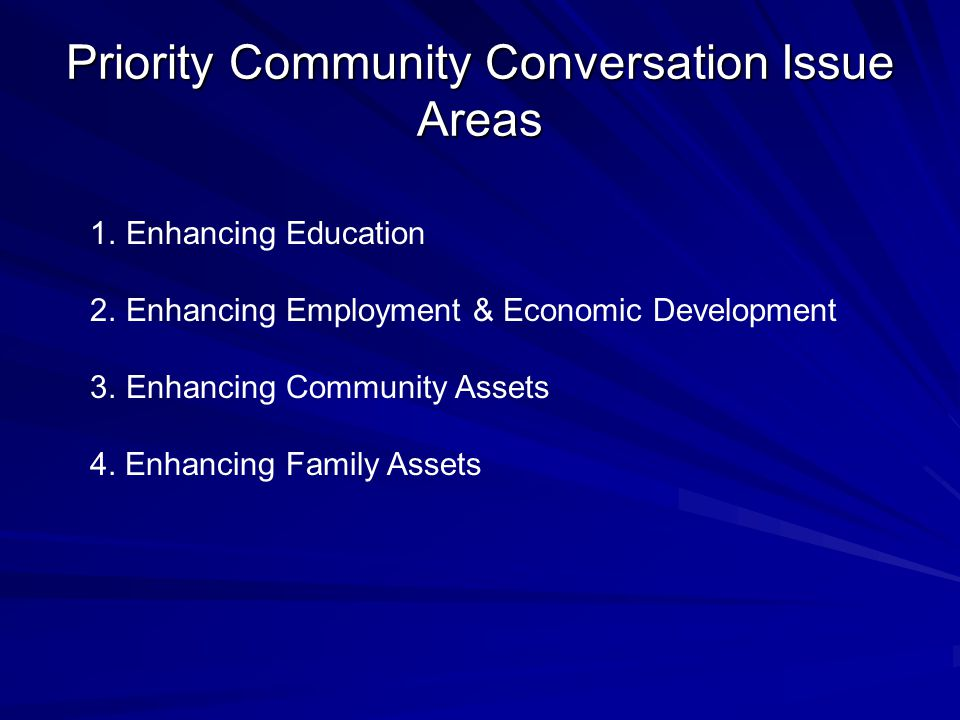 Priority Community Conversation Issue Areas 1.Enhancing Education 2.Enhancing Employment & Economic Development 3.Enhancing Community Assets 4.