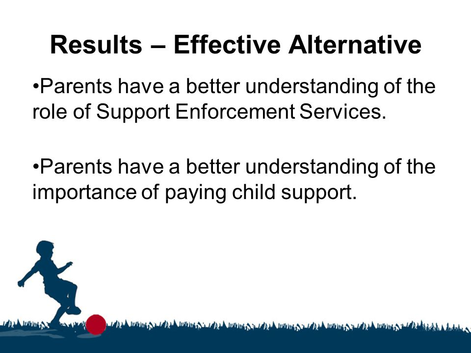 Results – Effective Alternative Parents have a better understanding of the role of Support Enforcement Services. Parents have a better understanding o