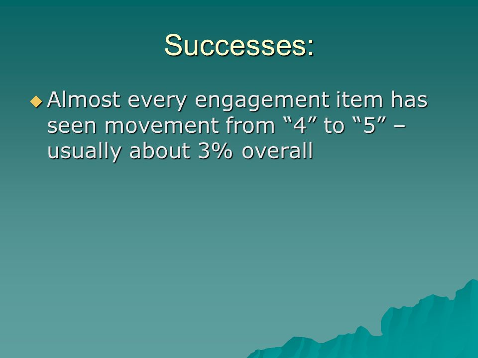 """Successes:  Almost every engagement item has seen movement from """"4"""" to """"5"""" – usually about 3% overall"""