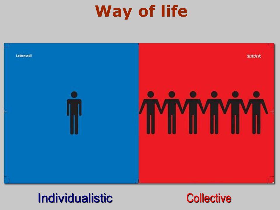 Way of lifeIndividualisticCollective